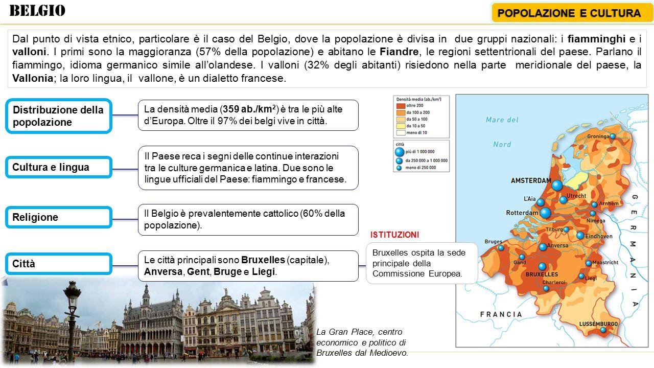 Stati dell'Europa occidentale Belgio Dal punto di vista etnico, particolare è il caso del Belgio, dove la popolazione è divisa in due gruppi nazionali
