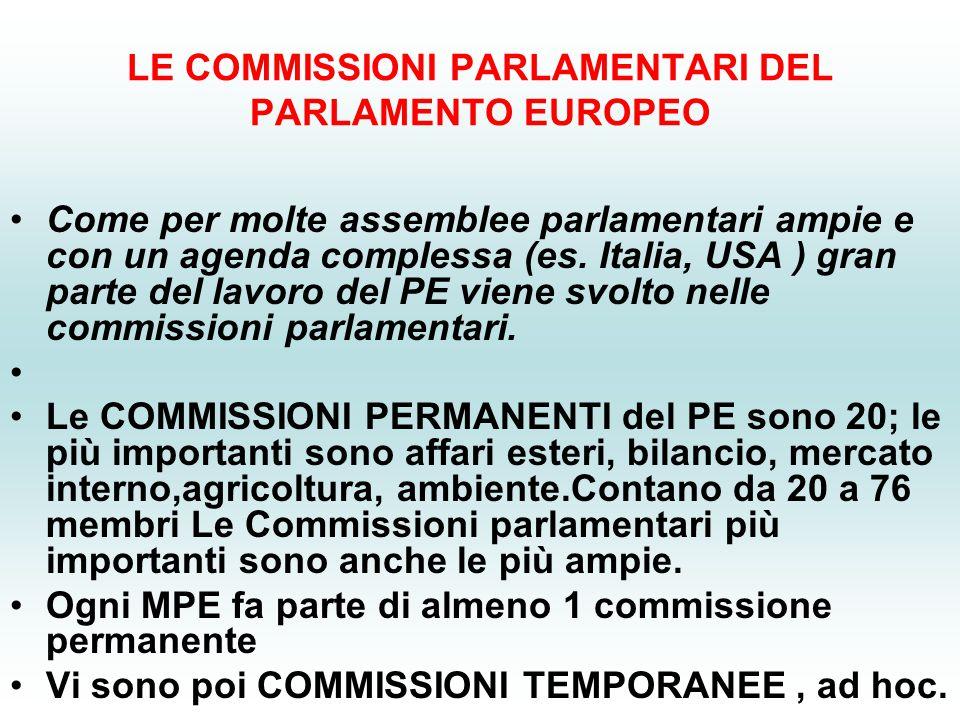 LE COMMISSIONI PARLAMENTARI DEL PARLAMENTO EUROPEO Come per molte assemblee parlamentari ampie e con un agenda complessa (es. Italia, USA ) gran parte