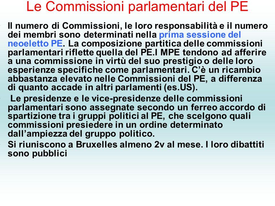 Le Commissioni parlamentari del PE Il numero di Commissioni, le loro responsabilità e il numero dei membri sono determinati nella prima sessione del neoeletto PE.