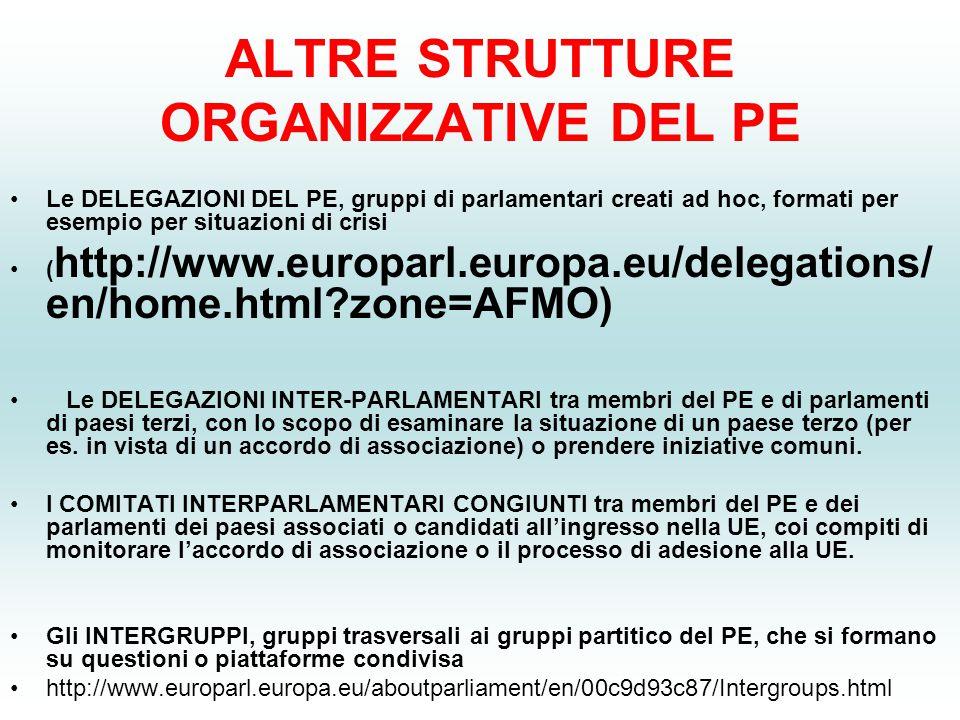 ALTRE STRUTTURE ORGANIZZATIVE DEL PE Le DELEGAZIONI DEL PE, gruppi di parlamentari creati ad hoc, formati per esempio per situazioni di crisi ( http://www.europarl.europa.eu/delegations/ en/home.html?zone=AFMO) Le DELEGAZIONI INTER-PARLAMENTARI tra membri del PE e di parlamenti di paesi terzi, con lo scopo di esaminare la situazione di un paese terzo (per es.