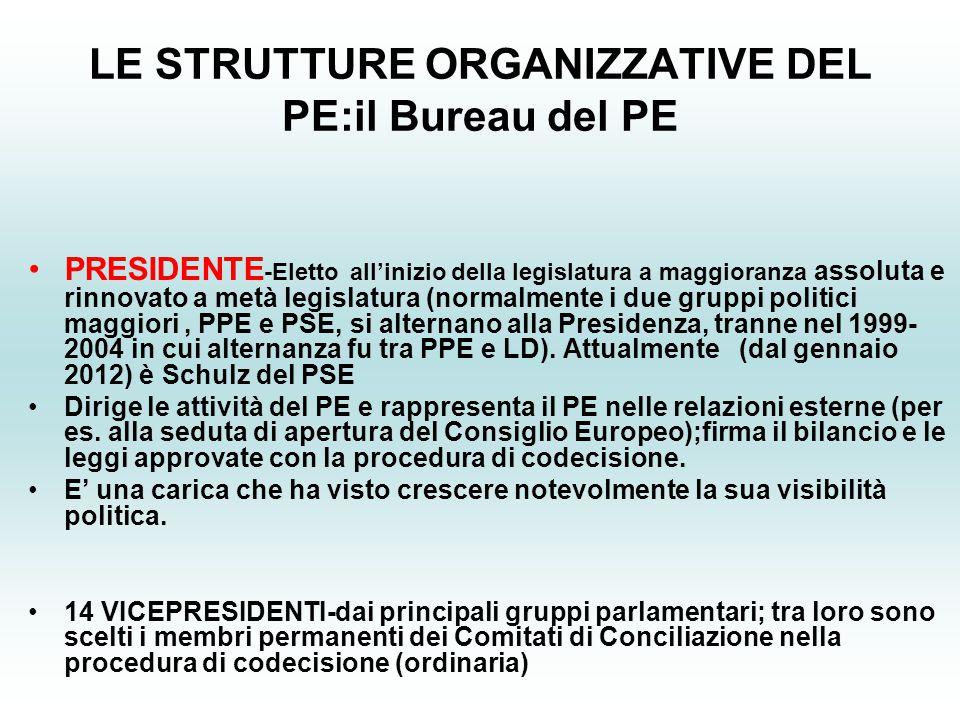 LE STRUTTURE ORGANIZZATIVE DEL PE:il Bureau del PE PRESIDENTE -Eletto all'inizio della legislatura a maggioranza assoluta e rinnovato a metà legislatu