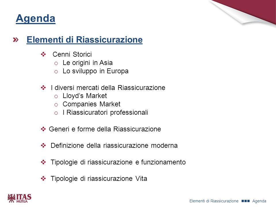 Definizioni, generi e forme della riassicurazione