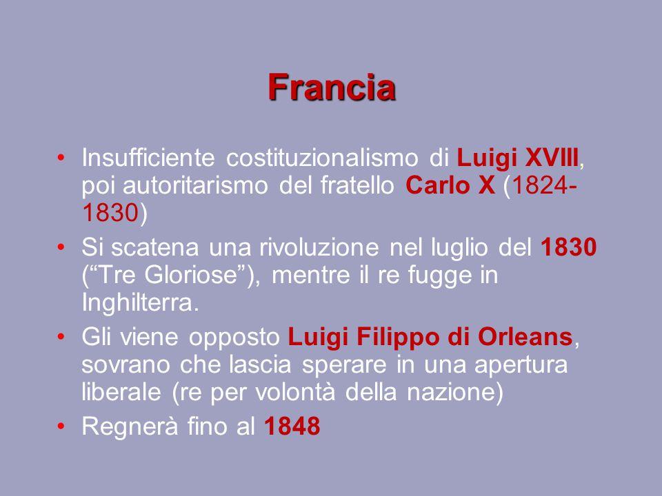 Francia Insufficiente costituzionalismo di Luigi XVIII, poi autoritarismo del fratello Carlo X (1824- 1830) Si scatena una rivoluzione nel luglio del