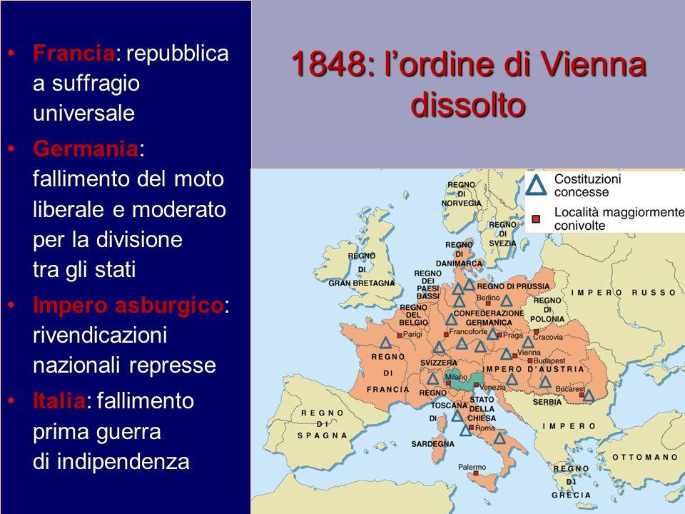 1848: l'ordine di Vienna dissolto Francia: repubblica a suffragio universale Germania: fallimento del moto liberale e moderato per la divisione tra gli stati Impero asburgico: rivendicazioni nazionali represse Italia: fallimento prima guerra di indipendenza