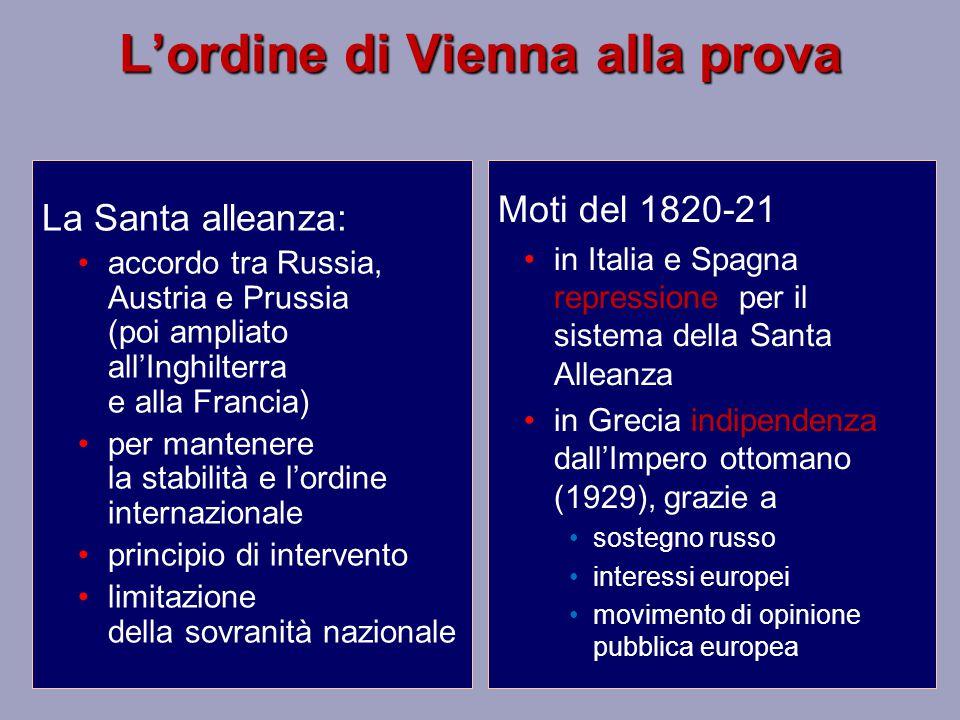 L'ordine di Vienna alla prova Moti del 1820-21 in Italia e Spagna repressione per il sistema della Santa Alleanza in Grecia indipendenza dall'Impero o