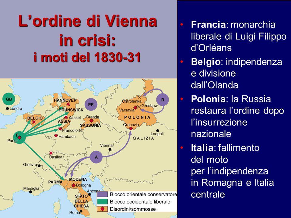 L'ordine di Vienna in crisi: i moti del 1830-31 Francia: monarchia liberale di Luigi Filippo d'Orléans Belgio: indipendenza e divisione dall'Olanda Po