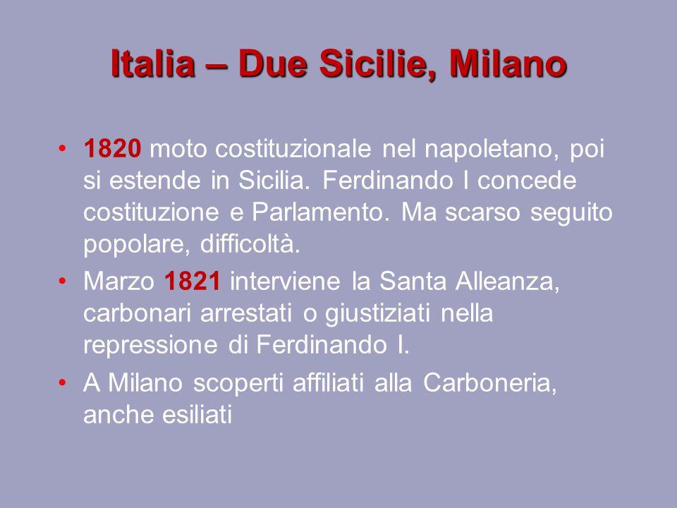 Italia – Due Sicilie, Milano 1820 moto costituzionale nel napoletano, poi si estende in Sicilia. Ferdinando I concede costituzione e Parlamento. Ma sc