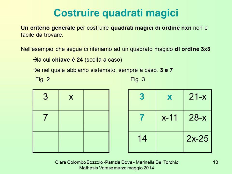 Clara Colombo Bozzolo -Patrizia Dova - Marinella Del Torchio Mathesis Varese marzo maggio 2014 13 Costruire quadrati magici 3x 7 Un criterio generale