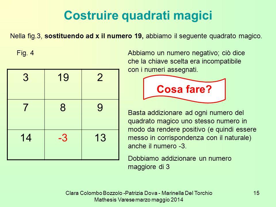Clara Colombo Bozzolo -Patrizia Dova - Marinella Del Torchio Mathesis Varese marzo maggio 2014 15 Costruire quadrati magici 3192 789 14-313 Fig. 4 Nel