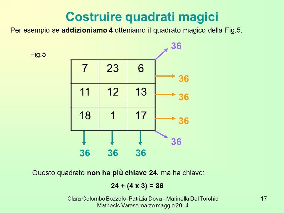 Clara Colombo Bozzolo -Patrizia Dova - Marinella Del Torchio Mathesis Varese marzo maggio 2014 17 Costruire quadrati magici Fig.5 Per esempio se addiz