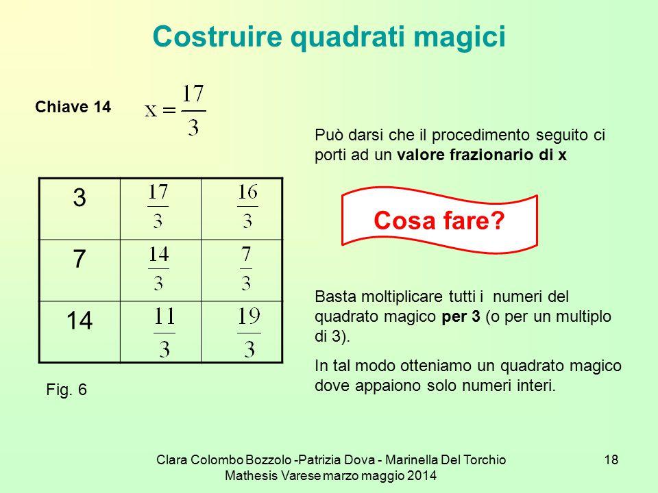 Clara Colombo Bozzolo -Patrizia Dova - Marinella Del Torchio Mathesis Varese marzo maggio 2014 18 Costruire quadrati magici 3 7 14 Fig. 6 Può darsi ch
