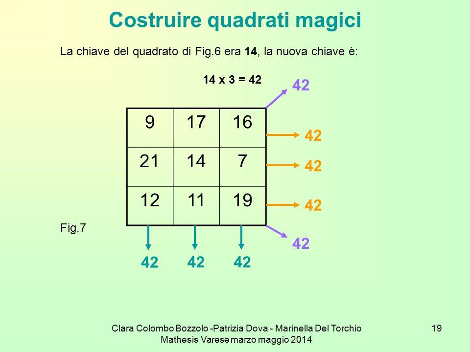 Clara Colombo Bozzolo -Patrizia Dova - Marinella Del Torchio Mathesis Varese marzo maggio 2014 19 Costruire quadrati magici Fig.7 La chiave del quadra