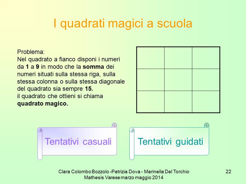 Clara Colombo Bozzolo -Patrizia Dova - Marinella Del Torchio Mathesis Varese marzo maggio 2014 22 I quadrati magici a scuola Problema: Nel quadrato a
