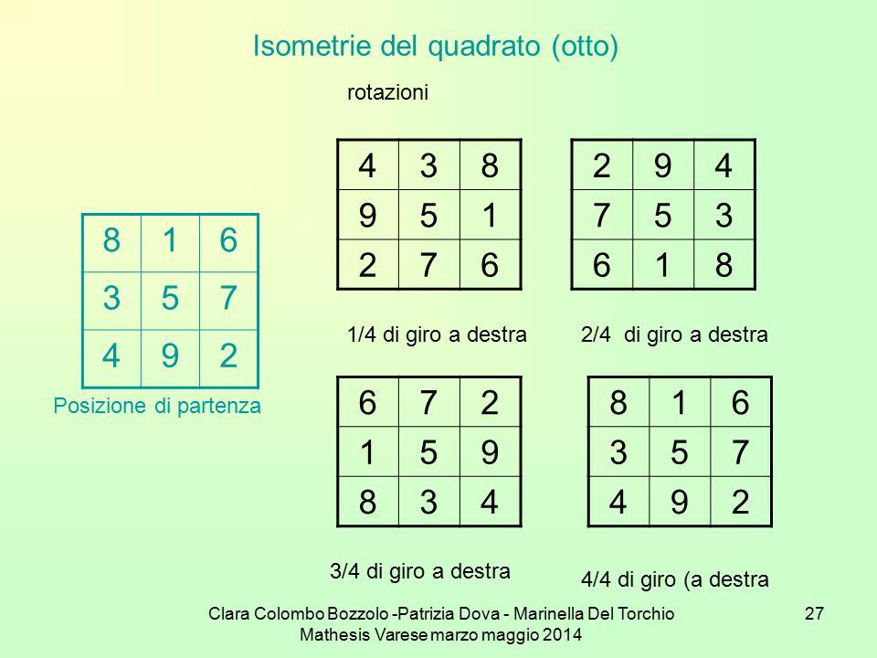 Clara Colombo Bozzolo -Patrizia Dova - Marinella Del Torchio Mathesis Varese marzo maggio 2014 27 Isometrie del quadrato (otto) 816 357 492 rotazioni
