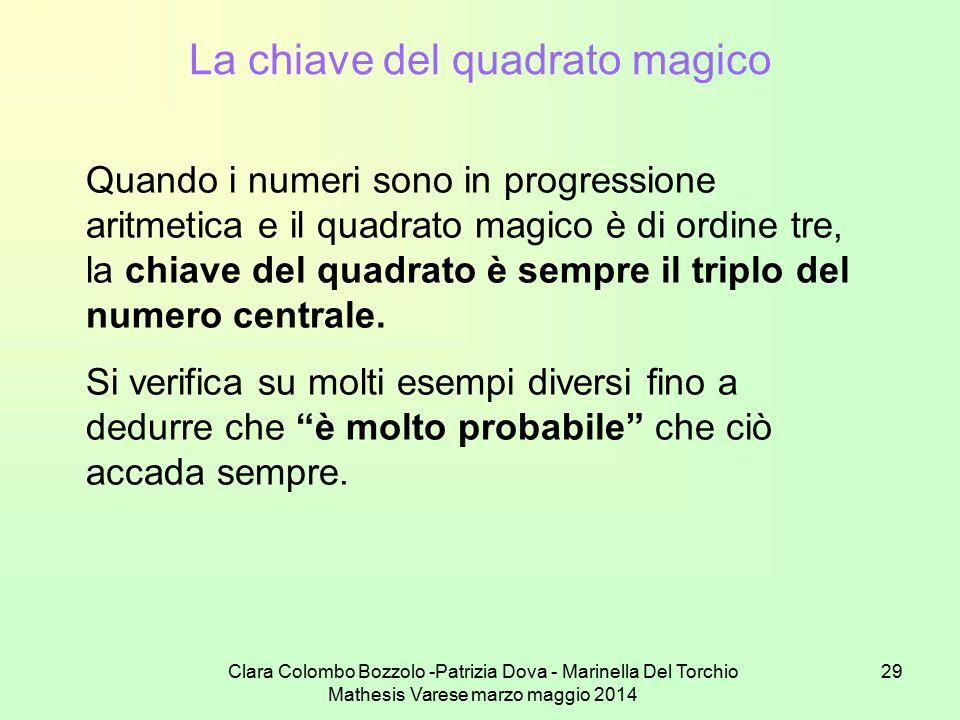Clara Colombo Bozzolo -Patrizia Dova - Marinella Del Torchio Mathesis Varese marzo maggio 2014 29 La chiave del quadrato magico Quando i numeri sono i