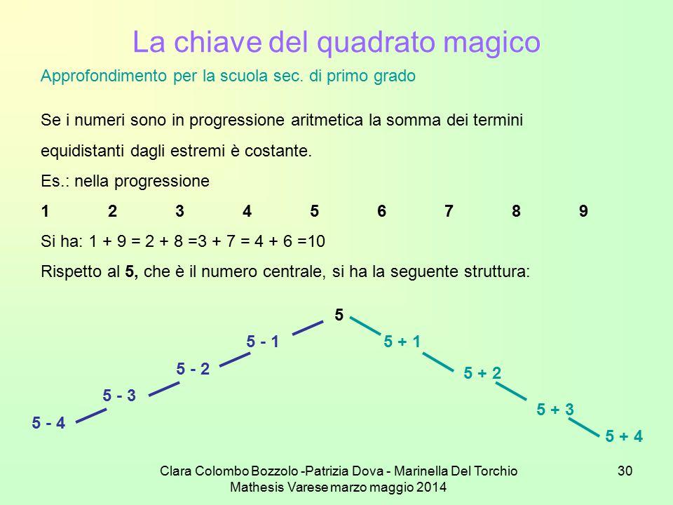Clara Colombo Bozzolo -Patrizia Dova - Marinella Del Torchio Mathesis Varese marzo maggio 2014 30 La chiave del quadrato magico Se i numeri sono in pr