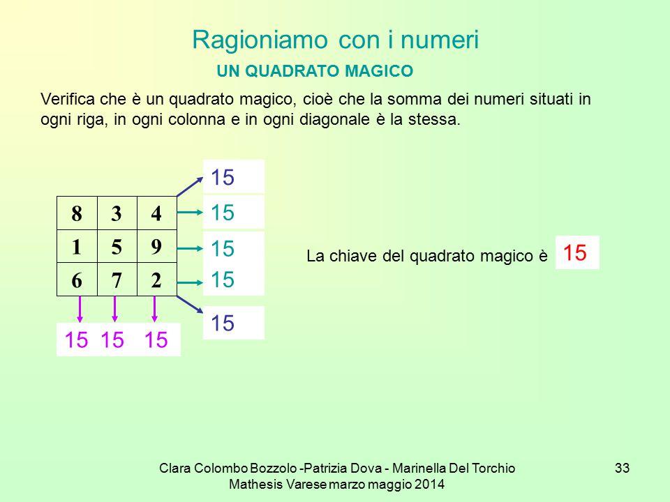 Clara Colombo Bozzolo -Patrizia Dova - Marinella Del Torchio Mathesis Varese marzo maggio 2014 33 Ragioniamo con i numeri UN QUADRATO MAGICO Verifica