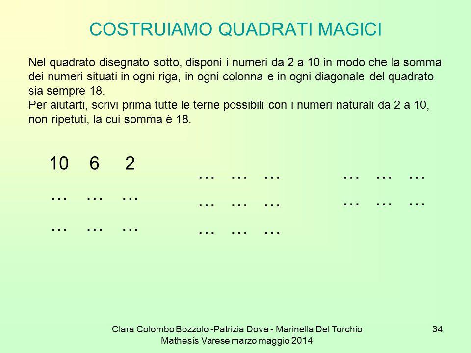 Clara Colombo Bozzolo -Patrizia Dova - Marinella Del Torchio Mathesis Varese marzo maggio 2014 34 COSTRUIAMO QUADRATI MAGICI Nel quadrato disegnato so