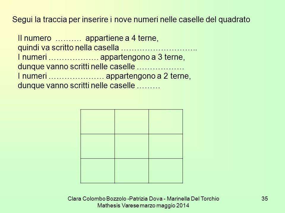 Clara Colombo Bozzolo -Patrizia Dova - Marinella Del Torchio Mathesis Varese marzo maggio 2014 35 Segui la traccia per inserire i nove numeri nelle ca