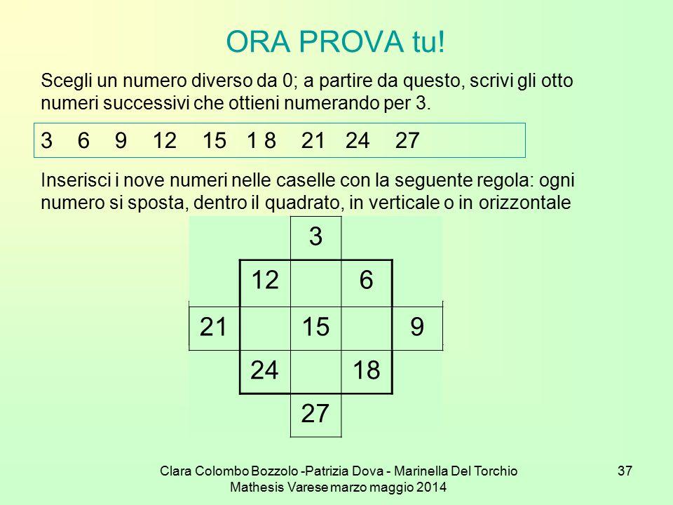 Clara Colombo Bozzolo -Patrizia Dova - Marinella Del Torchio Mathesis Varese marzo maggio 2014 37 ORA PROVA tu! Scegli un numero diverso da 0; a parti