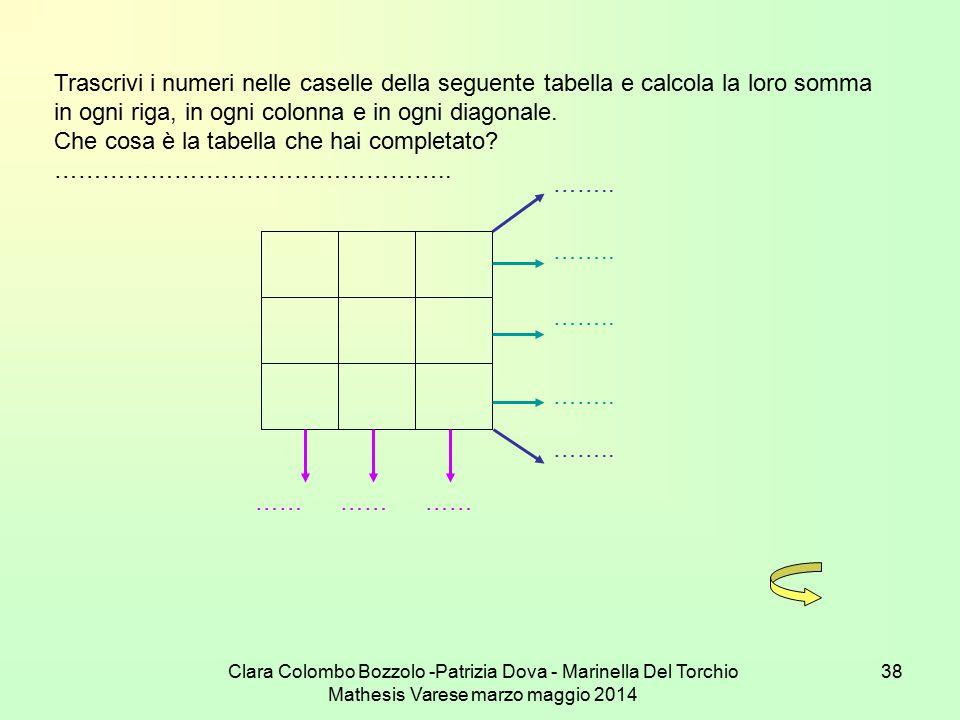 Clara Colombo Bozzolo -Patrizia Dova - Marinella Del Torchio Mathesis Varese marzo maggio 2014 38 Trascrivi i numeri nelle caselle della seguente tabe