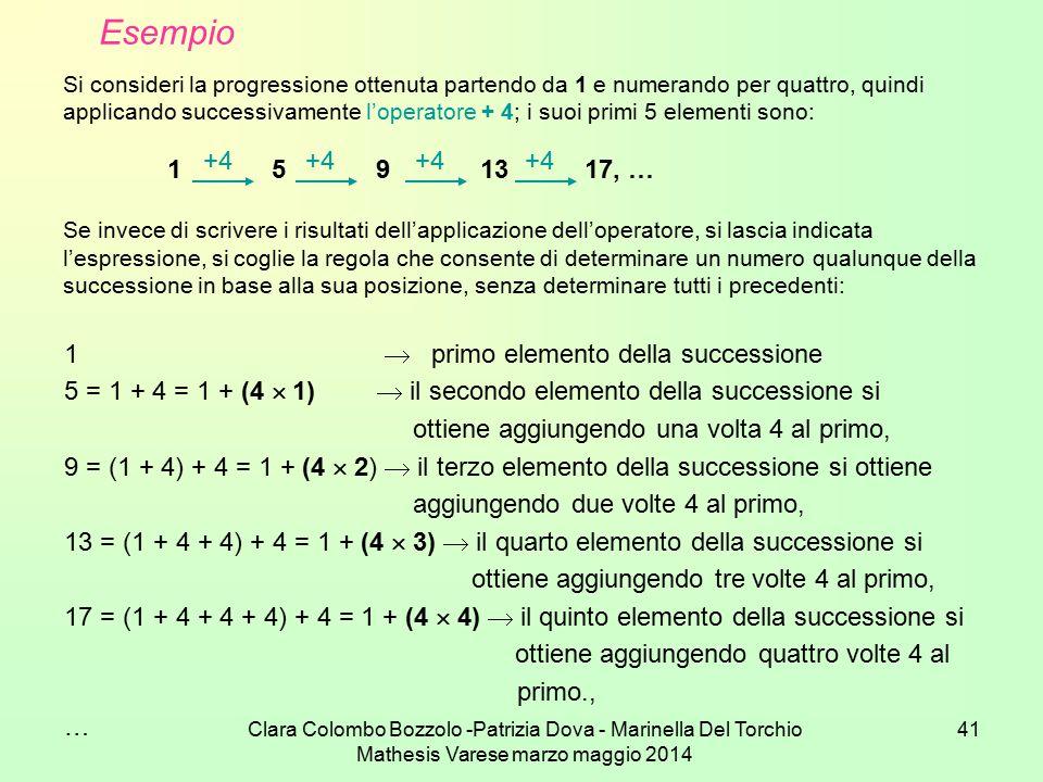 Clara Colombo Bozzolo -Patrizia Dova - Marinella Del Torchio Mathesis Varese marzo maggio 2014 41 Si consideri la progressione ottenuta partendo da 1