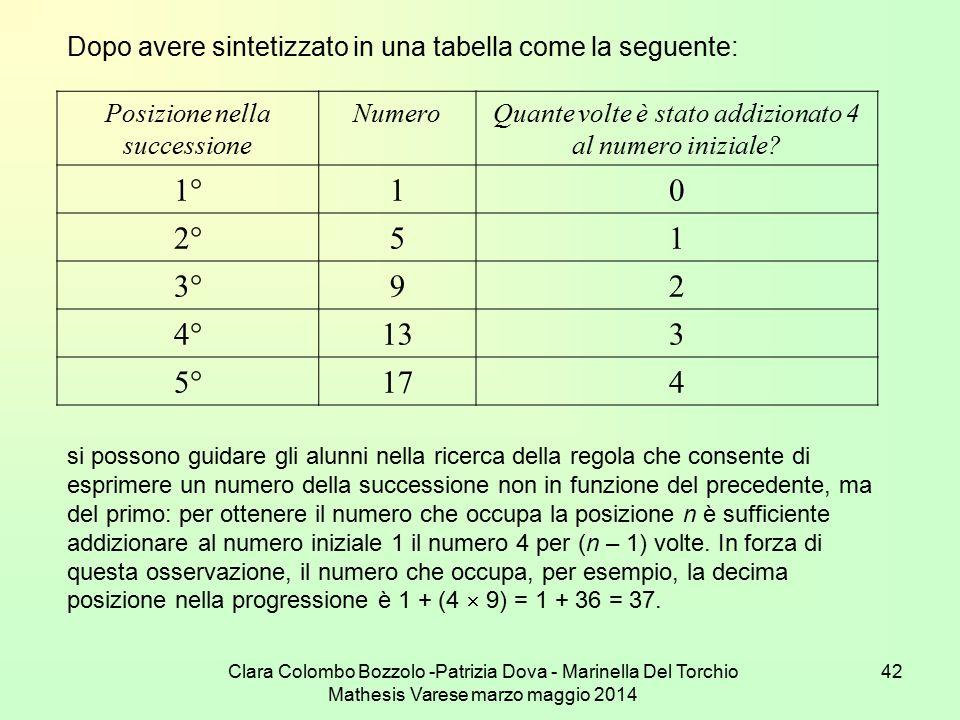 Clara Colombo Bozzolo -Patrizia Dova - Marinella Del Torchio Mathesis Varese marzo maggio 2014 42 Dopo avere sintetizzato in una tabella come la segue