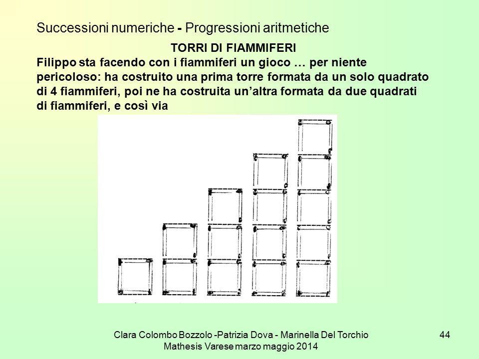 Clara Colombo Bozzolo -Patrizia Dova - Marinella Del Torchio Mathesis Varese marzo maggio 2014 44 Successioni numeriche - Progressioni aritmetiche TOR