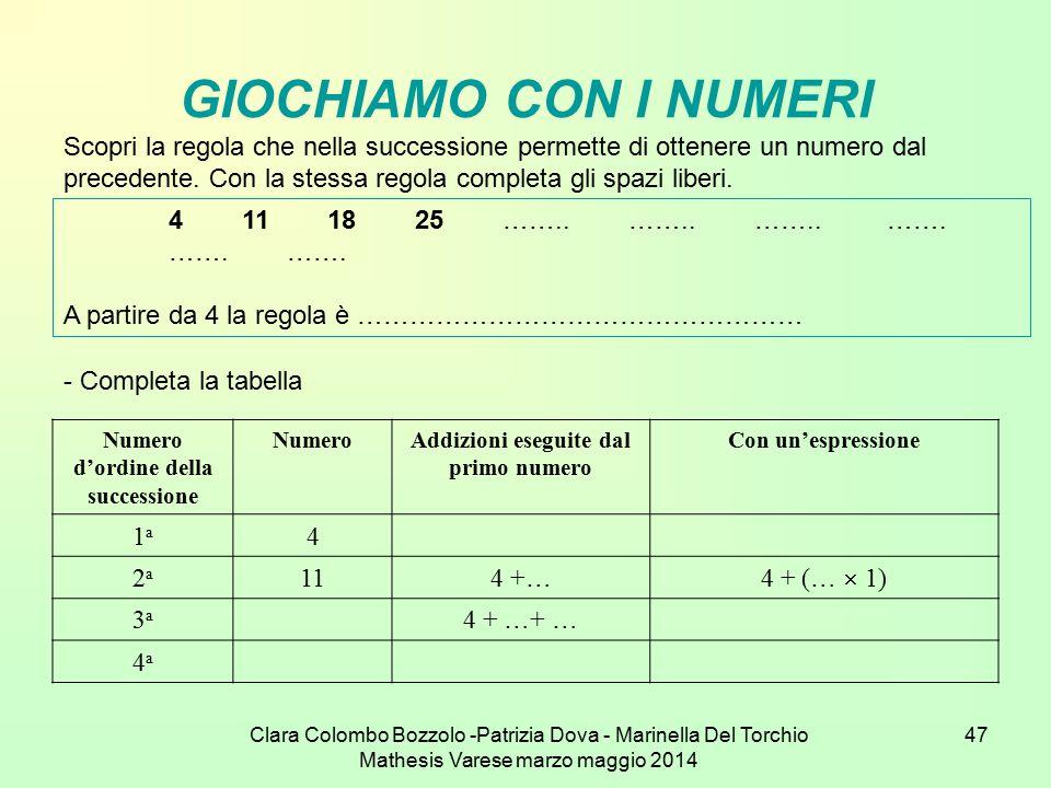 Clara Colombo Bozzolo -Patrizia Dova - Marinella Del Torchio Mathesis Varese marzo maggio 2014 47 GIOCHIAMO CON I NUMERI Scopri la regola che nella su