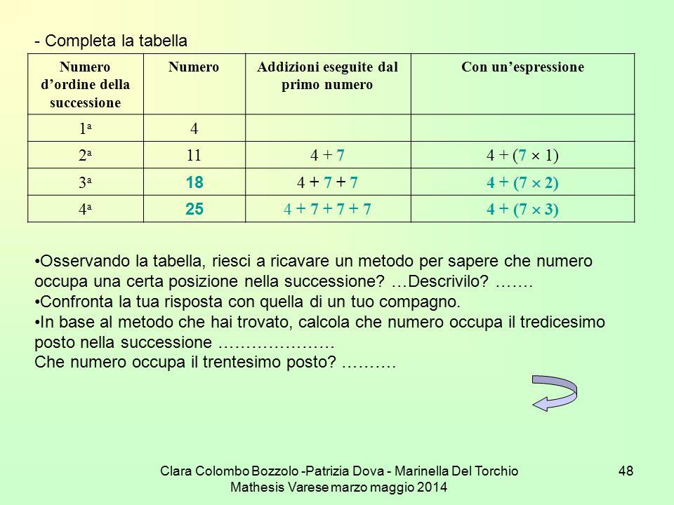 Clara Colombo Bozzolo -Patrizia Dova - Marinella Del Torchio Mathesis Varese marzo maggio 2014 48 - Completa la tabella Numero d'ordine della successi