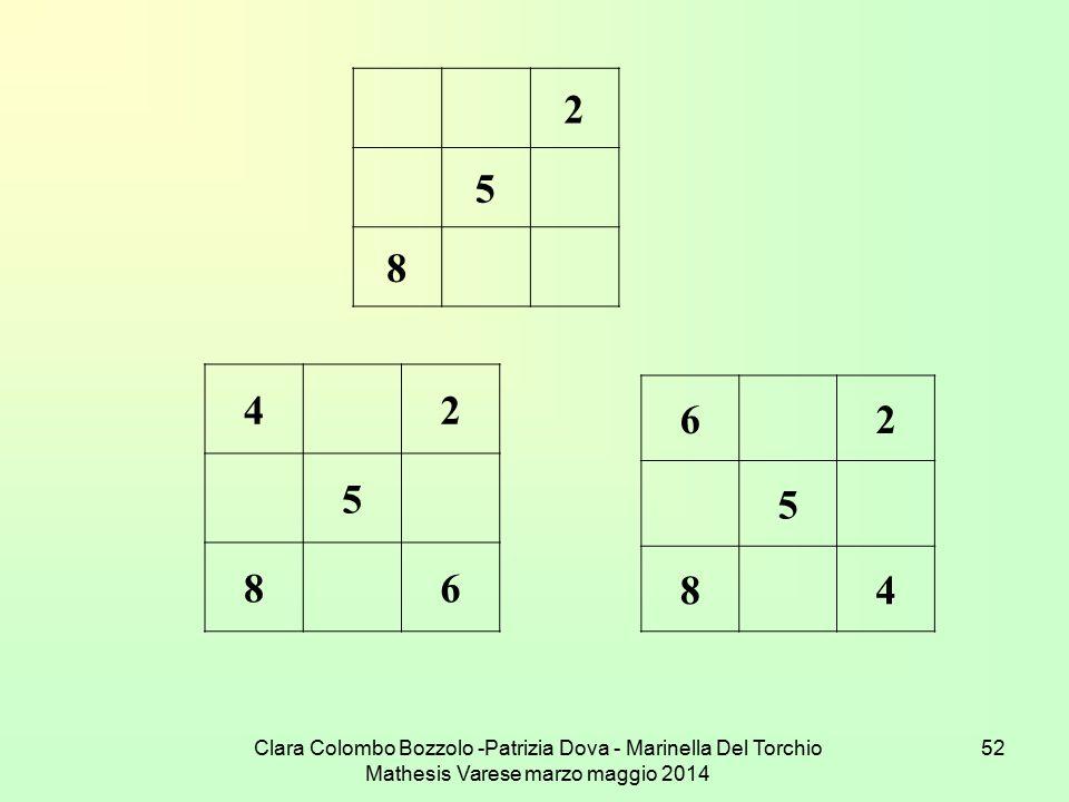 Clara Colombo Bozzolo -Patrizia Dova - Marinella Del Torchio Mathesis Varese marzo maggio 2014 52 2 5 8 42 5 86 62 5 84