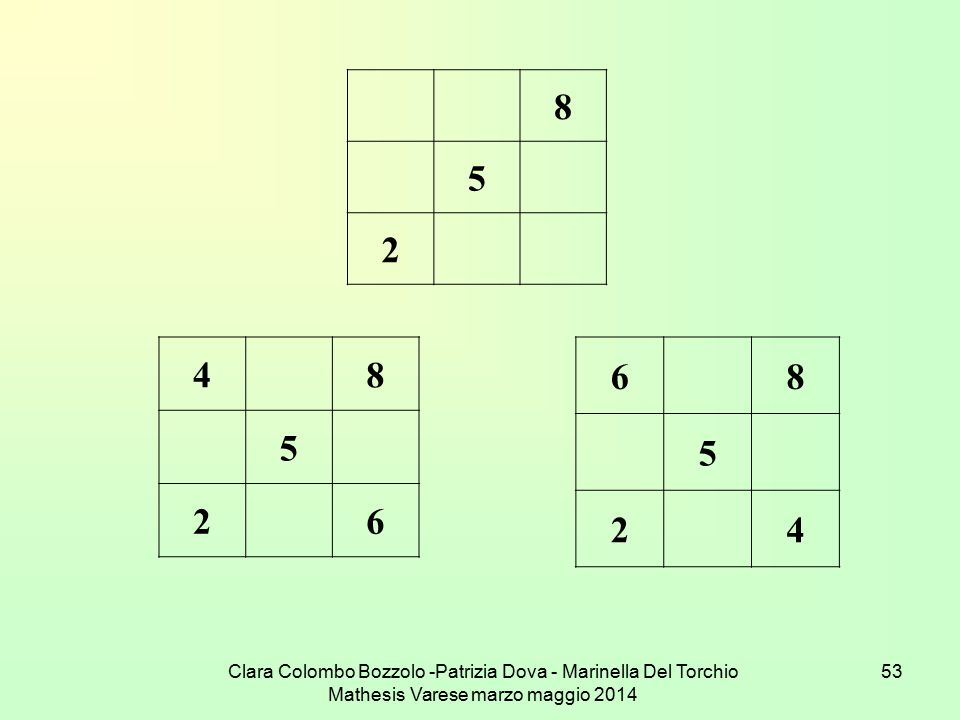Clara Colombo Bozzolo -Patrizia Dova - Marinella Del Torchio Mathesis Varese marzo maggio 2014 53 8 5 2 48 5 26 68 5 24
