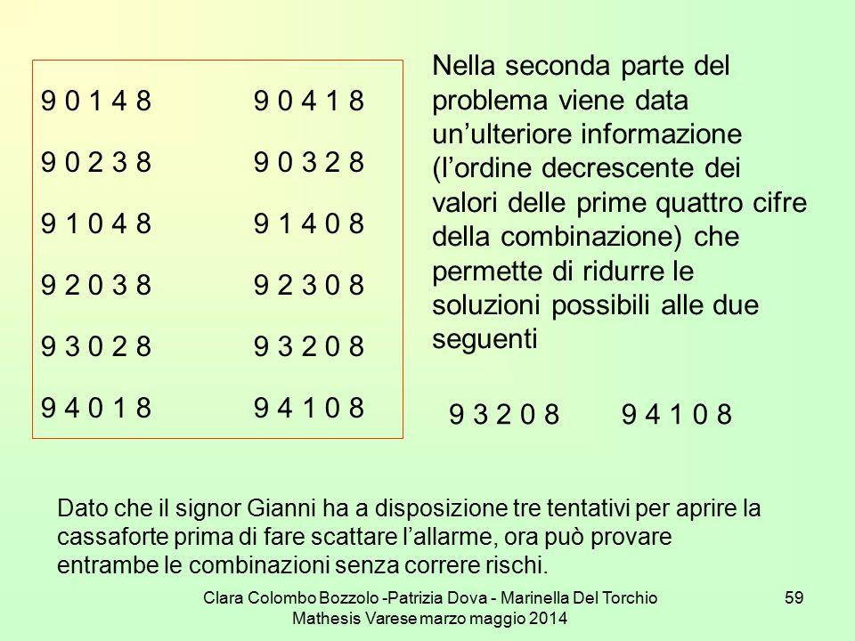 Clara Colombo Bozzolo -Patrizia Dova - Marinella Del Torchio Mathesis Varese marzo maggio 2014 59 9 0 1 4 8 9 0 4 1 8 9 0 2 3 8 9 0 3 2 8 9 1 0 4 8 9