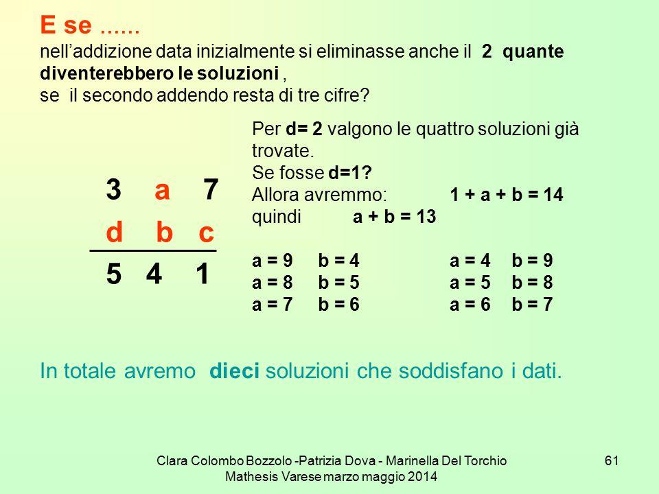 Clara Colombo Bozzolo -Patrizia Dova - Marinella Del Torchio Mathesis Varese marzo maggio 2014 61 E se...... nell'addizione data inizialmente si elimi