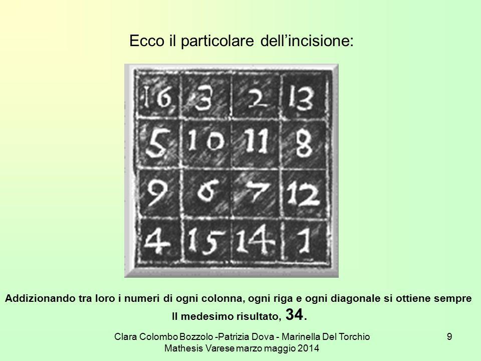 Clara Colombo Bozzolo -Patrizia Dova - Marinella Del Torchio Mathesis Varese marzo maggio 2014 9 Ecco il particolare dell'incisione: Addizionando tra