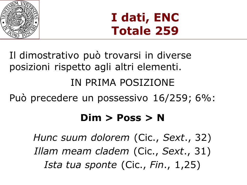 I dati, ENC Totale 259 Il dimostrativo può trovarsi in diverse posizioni rispetto agli altri elementi.