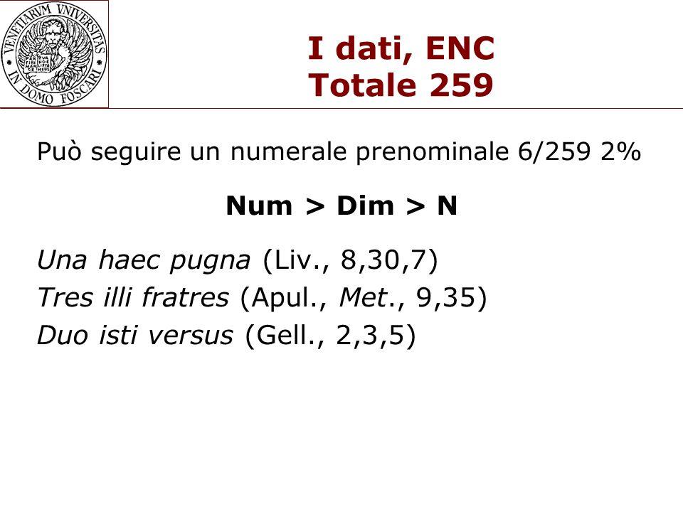 I dati, ENC Totale 259 Può seguire un numerale prenominale 6/259 2% Num > Dim > N Una haec pugna (Liv., 8,30,7) Tres illi fratres (Apul., Met., 9,35) Duo isti versus (Gell., 2,3,5)