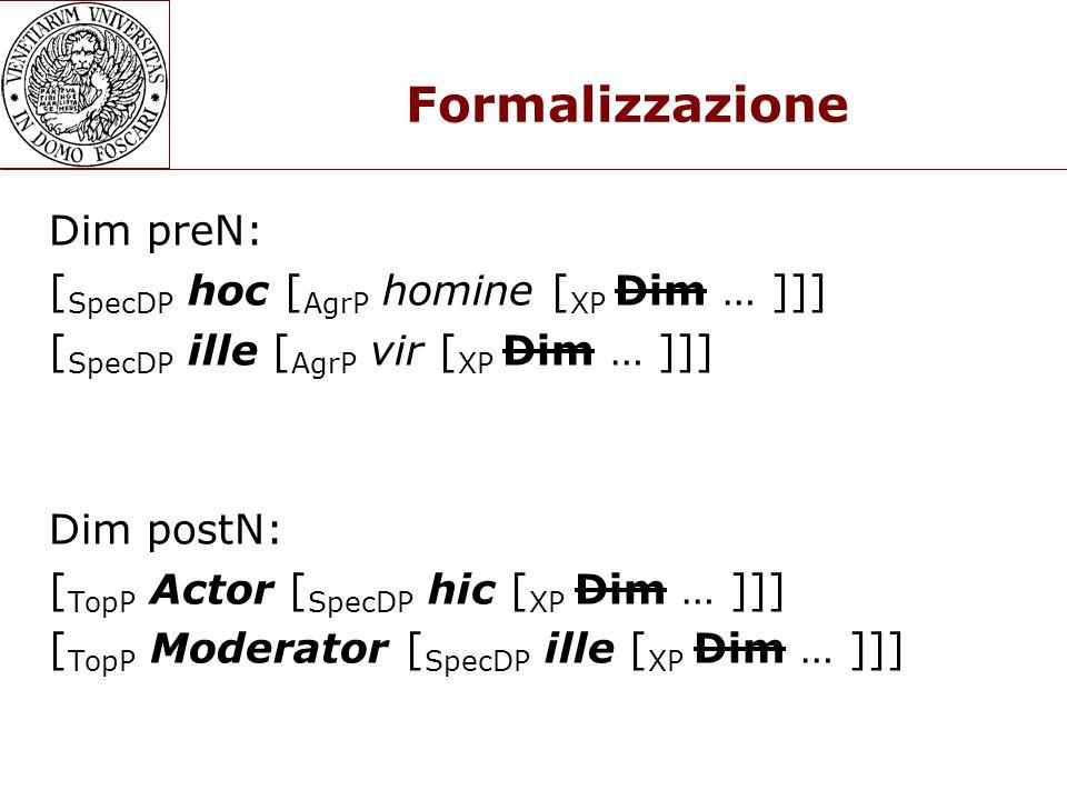 Formalizzazione Dim preN: [ SpecDP hoc [ AgrP homine [ XP Dim … ]]] [ SpecDP ille [ AgrP vir [ XP Dim … ]]] Dim postN: [ TopP Actor [ SpecDP hic [ XP Dim … ]]] [ TopP Moderator [ SpecDP ille [ XP Dim … ]]]