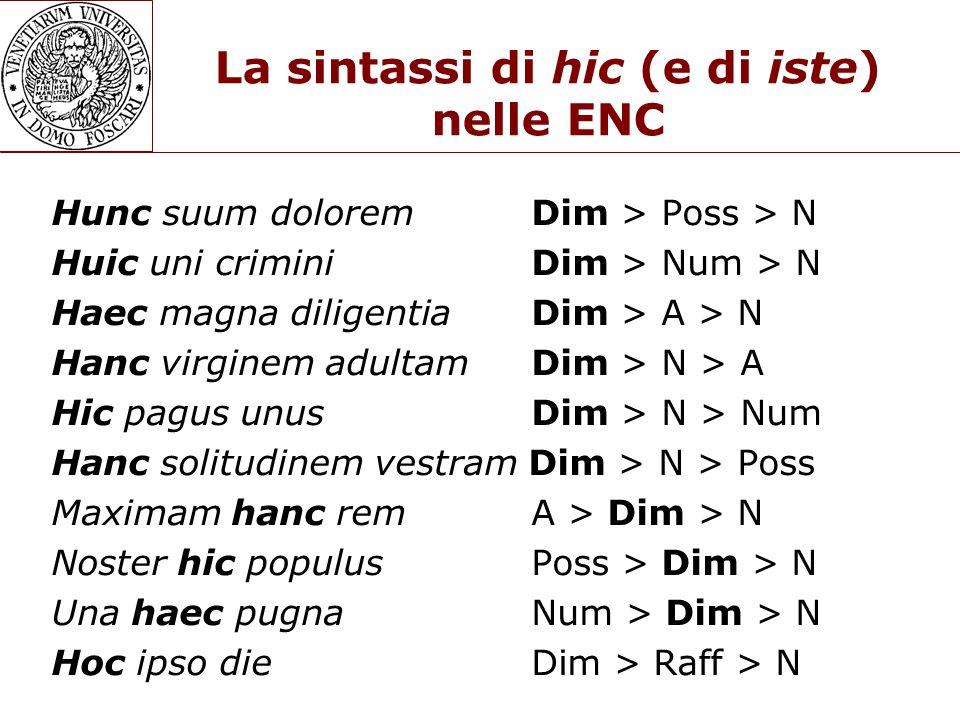 La sintassi di hic (e di iste) nelle ENC Hunc suum dolorem Dim > Poss > N Huic uni crimini Dim > Num > N Haec magna diligentiaDim > A > N Hanc virginem adultam Dim > N > A Hic pagus unusDim > N > Num Hanc solitudinem vestram Dim > N > Poss Maximam hanc remA > Dim > N Noster hic populusPoss > Dim > N Una haec pugnaNum > Dim > N Hoc ipso die Dim > Raff > N