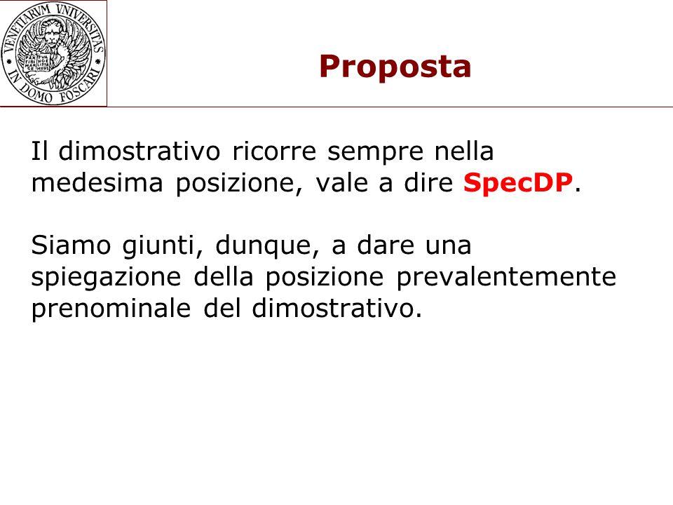 Proposta Il dimostrativo ricorre sempre nella medesima posizione, vale a dire SpecDP.