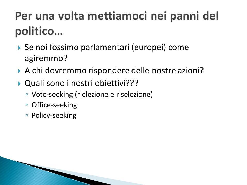  Se noi fossimo parlamentari (europei) come agiremmo?  A chi dovremmo rispondere delle nostre azioni?  Quali sono i nostri obiettivi??? ◦ Vote-seek