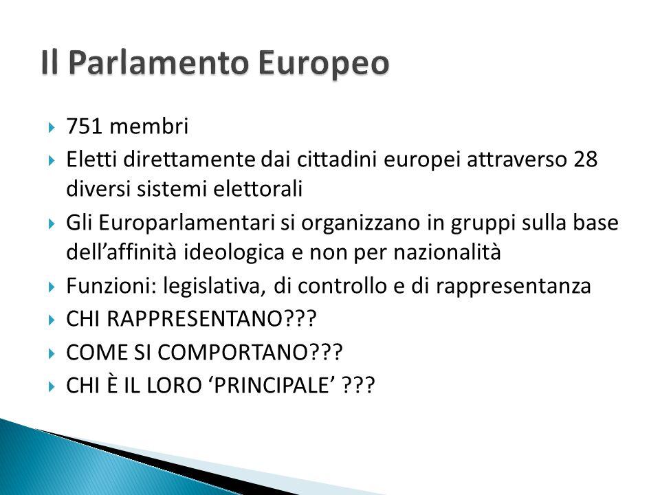  751 membri  Eletti direttamente dai cittadini europei attraverso 28 diversi sistemi elettorali  Gli Europarlamentari si organizzano in gruppi sulla base dell'affinità ideologica e non per nazionalità  Funzioni: legislativa, di controllo e di rappresentanza  CHI RAPPRESENTANO .