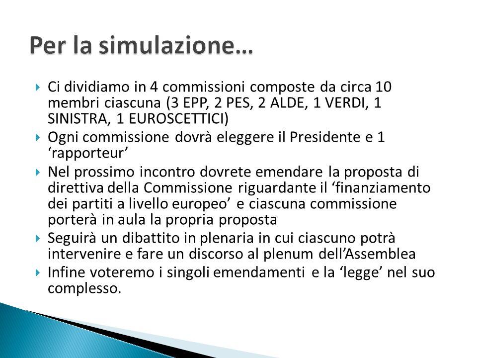  Ci dividiamo in 4 commissioni composte da circa 10 membri ciascuna (3 EPP, 2 PES, 2 ALDE, 1 VERDI, 1 SINISTRA, 1 EUROSCETTICI)  Ogni commissione dovrà eleggere il Presidente e 1 'rapporteur'  Nel prossimo incontro dovrete emendare la proposta di direttiva della Commissione riguardante il 'finanziamento dei partiti a livello europeo' e ciascuna commissione porterà in aula la propria proposta  Seguirà un dibattito in plenaria in cui ciascuno potrà intervenire e fare un discorso al plenum dell'Assemblea  Infine voteremo i singoli emendamenti e la 'legge' nel suo complesso.