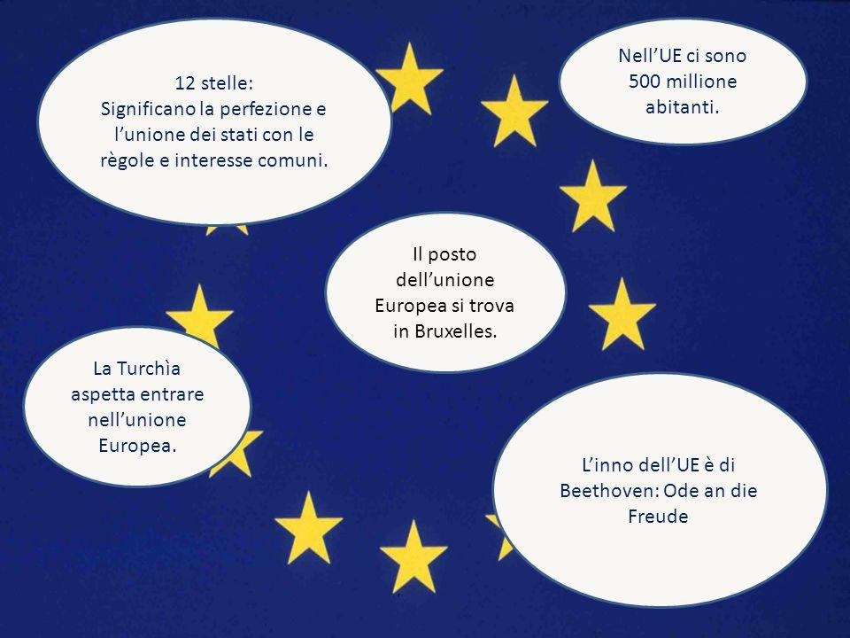 12 stelle: Significano la perfezione e l'unione dei stati con le règole e interesse comuni.