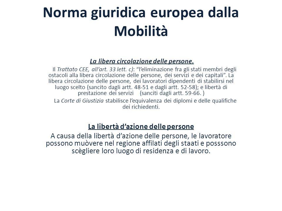Norma giuridica europea dalla Mobilità La libera circolazione delle persone.