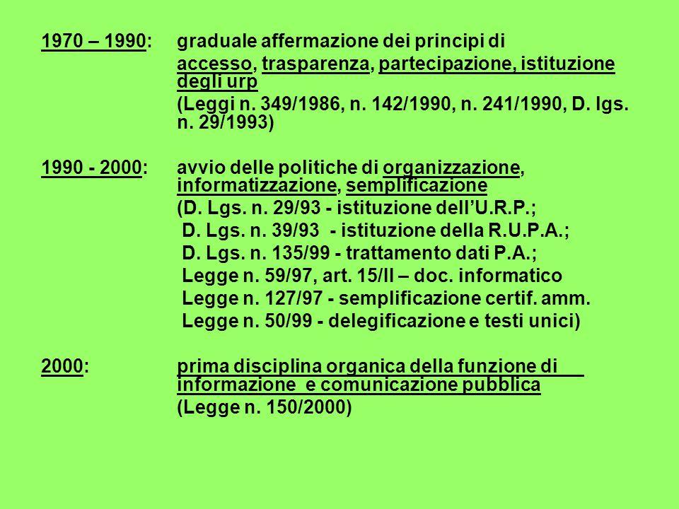 1970 – 1990: graduale affermazione dei principi di accesso, trasparenza, partecipazione, istituzione degli urp (Leggi n.