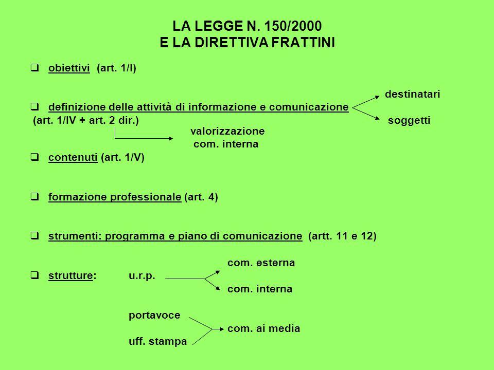 LA LEGGE N.150/2000 E LA DIRETTIVA FRATTINI  obiettivi (art.