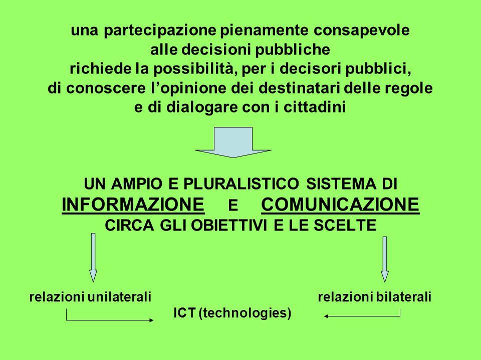 una partecipazione pienamente consapevole alle decisioni pubbliche richiede la possibilità, per i decisori pubblici, di conoscere l'opinione dei destinatari delle regole e di dialogare con i cittadini UN AMPIO E PLURALISTICO SISTEMA DI INFORMAZIONE E COMUNICAZIONE CIRCA GLI OBIETTIVI E LE SCELTE relazioni unilaterali relazioni bilaterali ICT (technologies)