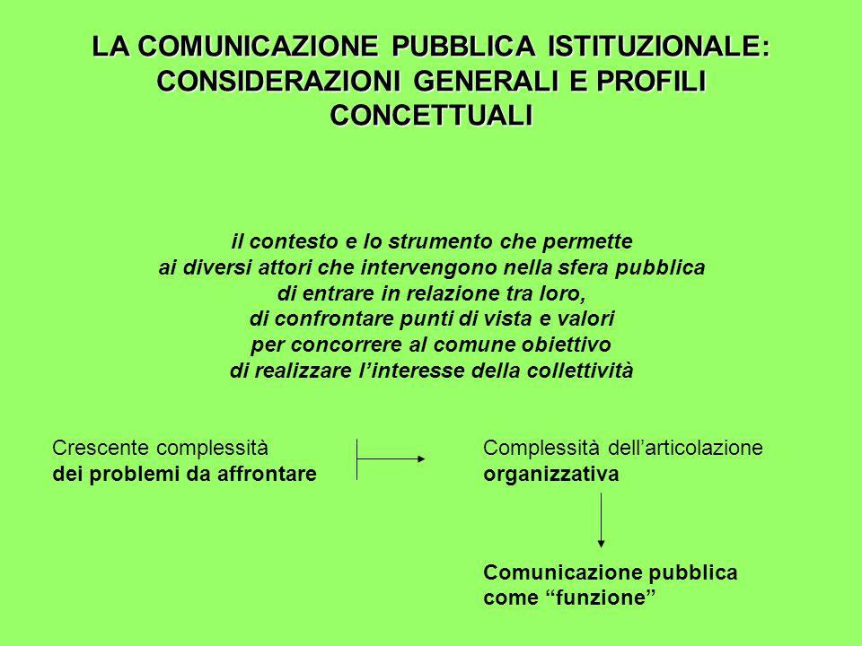 LA COMUNICAZIONE PUBBLICA ISTITUZIONALE: CONSIDERAZIONI GENERALI E PROFILI CONCETTUALI il contesto e lo strumento che permette ai diversi attori che intervengono nella sfera pubblica di entrare in relazione tra loro, di confrontare punti di vista e valori per concorrere al comune obiettivo di realizzare l'interesse della collettività Crescente complessità Complessità dell'articolazione dei problemi da affrontareorganizzativa Comunicazione pubblica come funzione