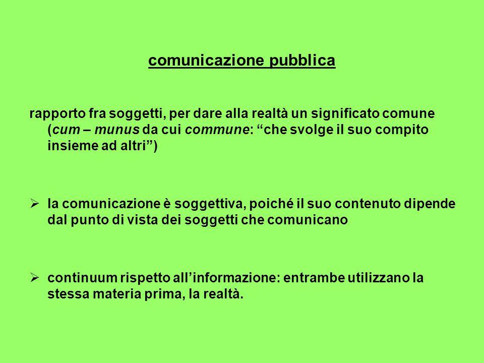 comunicazione pubblica rapporto fra soggetti, per dare alla realtà un significato comune (cum – munus da cui commune: che svolge il suo compito insieme ad altri )  la comunicazione è soggettiva, poiché il suo contenuto dipende dal punto di vista dei soggetti che comunicano  continuum rispetto all'informazione: entrambe utilizzano la stessa materia prima, la realtà.